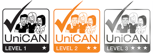 UniCAN All