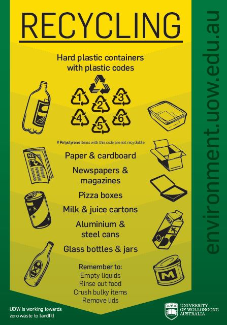 Recycling poster image