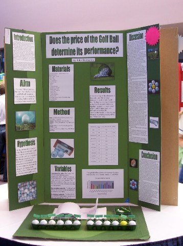 Prize winning project: Does the price of the Golf Ball determine its performance?