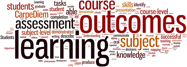 learning outcomes What are intended learning outcomes it may be best to start with what intended learning outcomes aren't they aren't simply a list of the topics to be covered in the course.