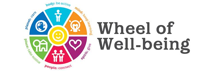 ambassador program wellbeing uow
