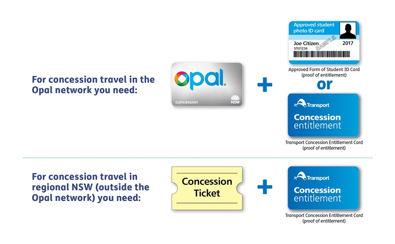 For concession travel in the Opal network you need: Opal Concesion Card + Approved Student ID (with photo) OR TCEC. For concession travel in regional NSW (outside the Opal network) you need: Concession ticket + TCEC.